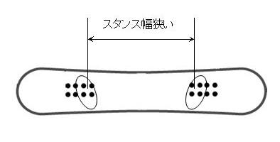 narrow-stance