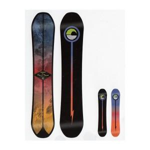 man'sboard