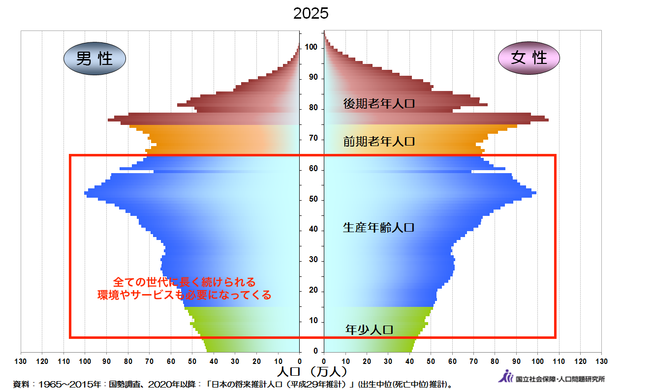 2025 (1)